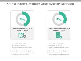 Kpi For Inactive Inventory Value Inventory Shrinkage Ppt Slide