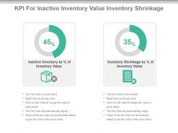 Inventory Dashboard Templates | Inventory KPI Metrics