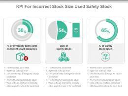 Kpi For Incorrect Stock Size Used Safety Stock Presentation Slide