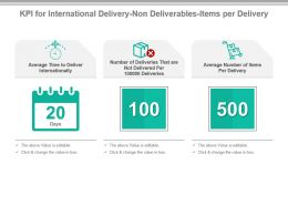 Kpi For International Delivery Non Deliverables Items Per Delivery Powerpoint Slide