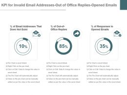 Kpi For Invalid Email Addresses Out Of Office Replies Opened Emails Presentation Slide