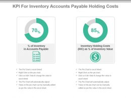 Kpi For Inventory Accounts Payable Holding Costs Powerpoint Slide