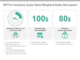Kpi For Inventory Costs Value Weighted Dollar Discrepant Ppt Slide