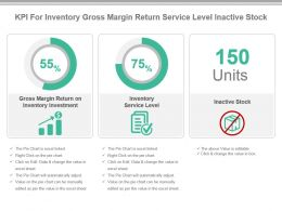 Kpi For Inventory Gross Margin Return Service Level Inactive Stock Presentation Slide