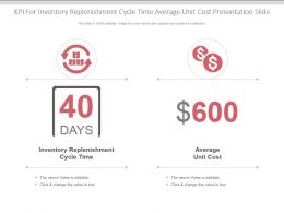 Kpi For Inventory Replenishment Cycle Time Average Unit Cost Presentation Slide