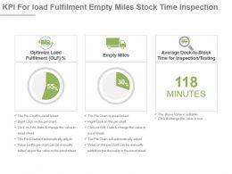 Kpi For Load Fulfilment Empty Miles Stock Time Inspection Ppt Slide