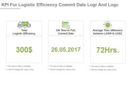Kpi For Logistic Efficiency Commit Date Logr And Logc Powerpoint Slide