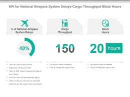 Kpi For National Airspace System Delays Cargo Throughput Block Hours Ppt Slide