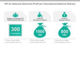 kpi_for_national_deliveries_profit_per_international_national_delivery_powerpoint_slide_Slide01