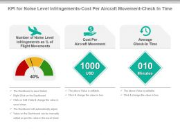 Kpi For Noise Level Infringements Cost Per Aircraft Movement Check In Time Ppt Slide