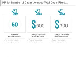 Kpi For Number Of Chairs Average Total Costs Fixed Costs Per Dentist Presentation Slide