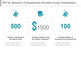 Kpi For Number Of Employees Variable Costs Treatments Per Dentist Chair Presentation Slide