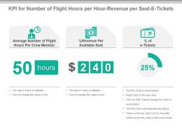 Kpi For Number Of Flight Hours Per Hour Revenue Per Seat E Tickets Powerpoint Slide