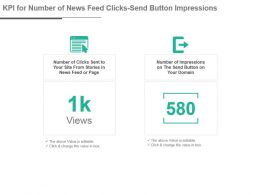 Kpi For Number Of News Feed Clicks Send Button Impressions Powerpoint Slide