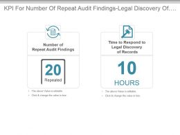Kpi For Number Of Repeat Audit Findings Legal Discovery Of Records Powerpoint Slide
