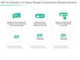 Kpi For Number Of Times People Comments Viewed Clicked Ppt Slide