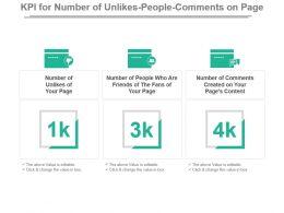 Kpi For Number Of Unlikes People Comments On Page Presentation Slide
