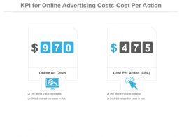 Kpi For Online Advertising Costs Cost Per Action Presentation Slide