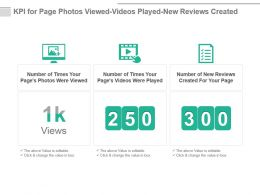 Kpi For Page Photos Viewed Videos Played New Reviews Created Presentation Slide