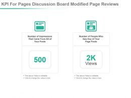 Kpi For Pages Discussion Board Modified Page Reviews Powerpoint Slide
