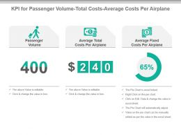 Kpi For Passenger Volume Total Costs Average Costs Per Airplane Presentation Slide