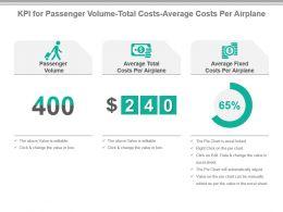 kpi_for_passenger_volume_total_costs_average_costs_per_airplane_presentation_slide_Slide01