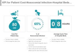 Kpi For Patient Cost Nosocomial Infection Hospital Beds Cycle Time Powerpoint Slide