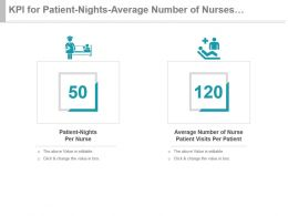 Kpi For Patient Nights Average Number Of Nurses Per Patient Presentation Slide