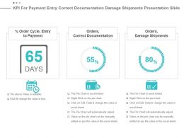 Kpi For Payment Entry Correct Documentation Damage Shipments Presentation Slide