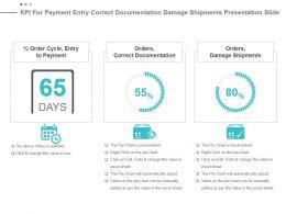 Kpi For Payment Entry Correct Documentation Damage Shipments Presentation Slide