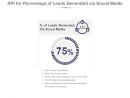 Kpi For Percentage Of Leads Generated Via Social Media Ppt Slide