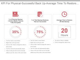 Kpi For Physical Successful Back Up Average Time To Restore Backup Powerpoint Slide
