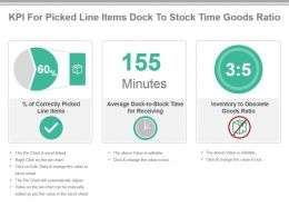 kpi_for_picked_line_items_dock_to_stock_time_goods_ratio_powerpoint_slide_Slide01