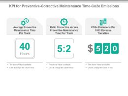Kpi For Preventive Corrective Maintenance Time Co2e Emissions Powerpoint Slide