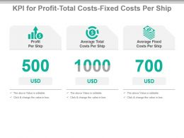 Kpi For Profit Total Costs Fixed Costs Per Ship Ppt Slide