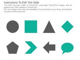 kpi_for_profit_total_costs_fixed_costs_per_ship_ppt_slide_Slide02