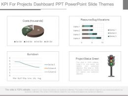 Kpi For Projects Dashboard Ppt Powerpoint Slide Themes