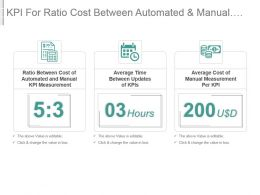 Kpi For Ratio Cost Between Automated And Manual Measurement Updates Time Presentation Slide