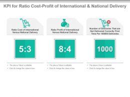 kpi_for_ratio_cost_profit_of_international_and_national_delivery_presentation_slide_Slide01