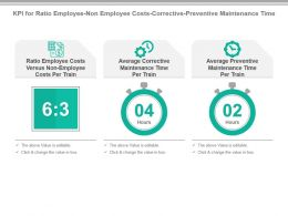 Kpi For Ratio Employee Non Employee Costs Corrective Preventive Maintenance Time Powerpoint Slide