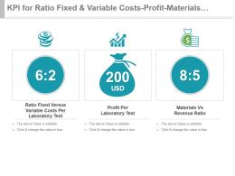 Kpi For Ratio Fixed And Variable Costs Profit Materials Vs Revenue Ratio Ppt Slide