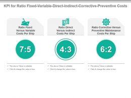 kpi_for_ratio_fixed_variable_direct_indirect_corrective_preventive_costs_presentation_slide_Slide01