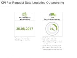 Kpi For Request Date Logistics Outsourcing Powerpoint Slide