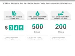 Kpi For Revenue Per Available Seats Co2e Emissions Nox Emissions Ppt Slide