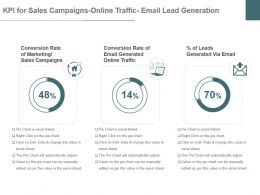 Kpi For Sales Campaigns Online Traffic Email Lead Generation Powerpoint Slide
