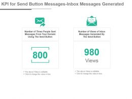 kpi_for_send_button_messages_inbox_messages_generated_presentation_slide_Slide01