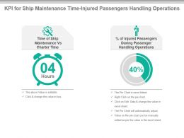 Kpi For Ship Maintenance Time Injured Passengers Handling Operations Powerpoint Slide