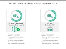 Kpi For Stock Available Stock Controlled Skus Ppt Slide