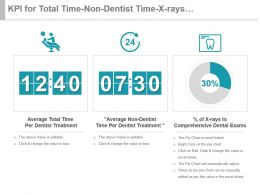 Kpi For Total Time Non Dentist Time X Rays To Comprehensive Dental Exams Powerpoint Slide