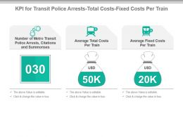 Kpi For Transit Police Arrests Total Costs Fixed Costs Per Train Powerpoint Slide